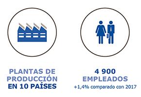 infographie290px-1-ES.jpg